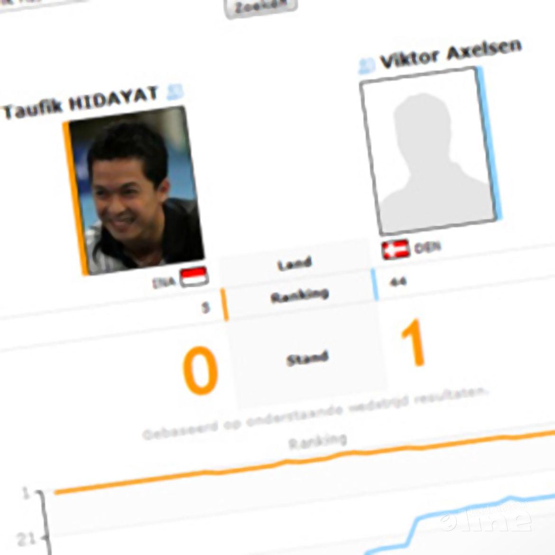Viktor Axelsen verslaat Taufik Hidayat
